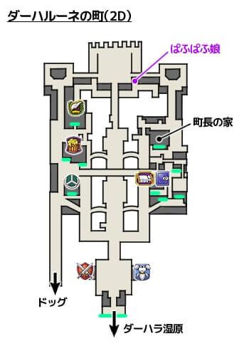 ダーハルーネの町3DS攻略マップ2Dモード