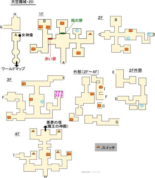 天空魔城3DS攻略マップ2Dモード