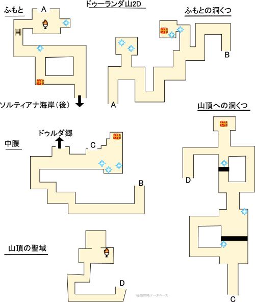 ドゥーランダ山3DS攻略マップ2Dモード
