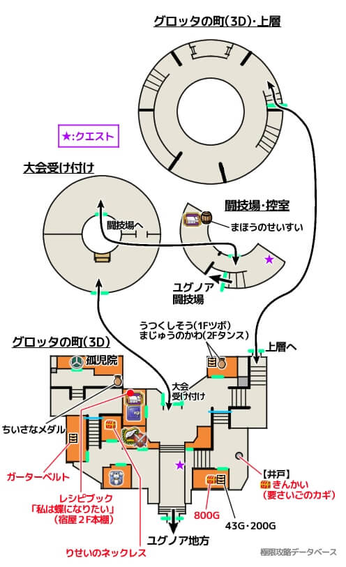 グロッタの町3DS攻略マップ3Dモード