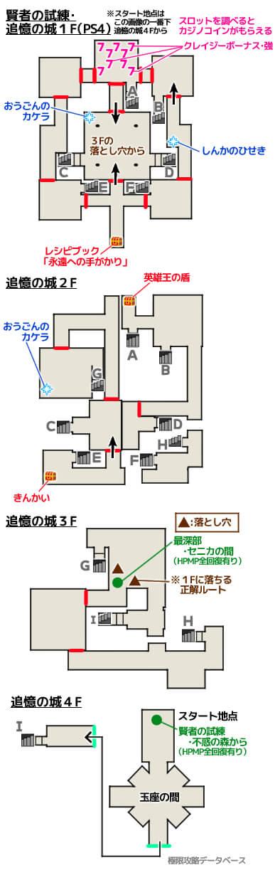 賢者の試練・天啓の祭壇PS4攻略マップ
